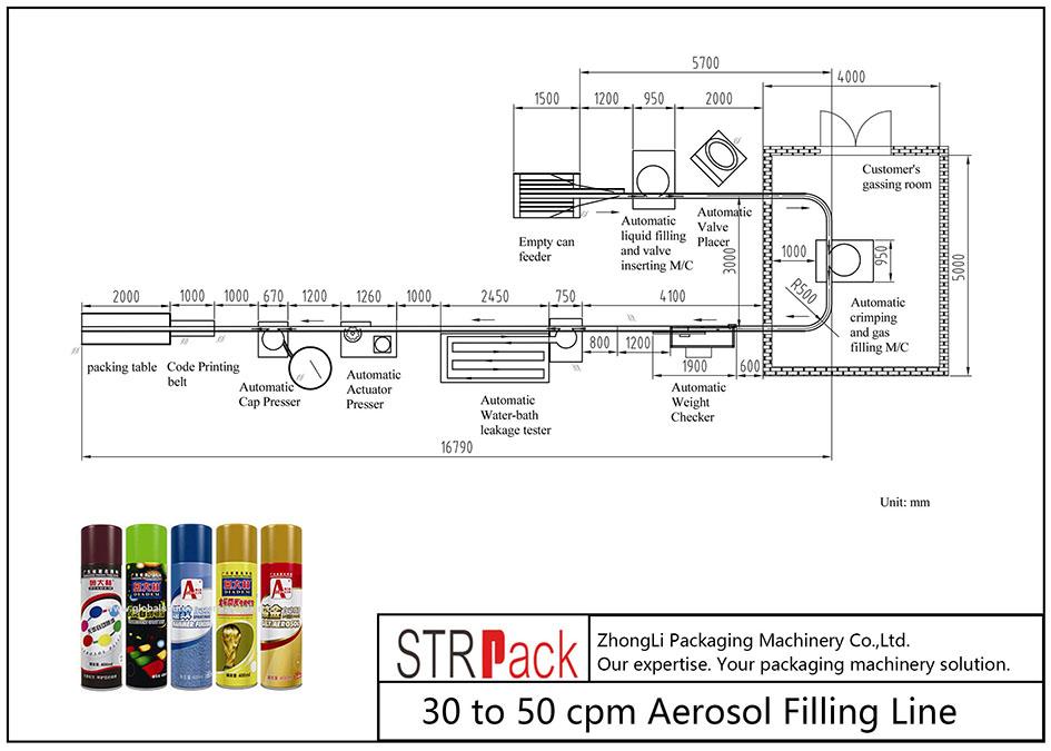 30–50 cpm aerosooli täitejoon