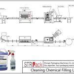 Automaatne puhastuskemikaalide täitmisliin