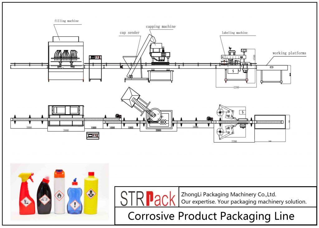 Automaatne söövitav tootepakendijoon