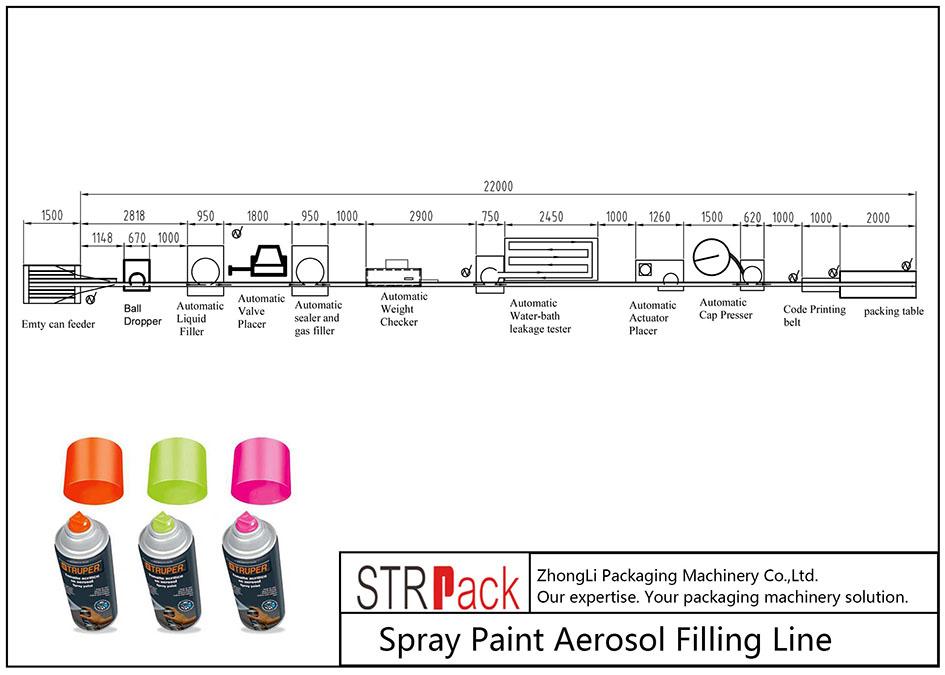 Automaatne pihustusvärvi aerosoolide täitmisliin